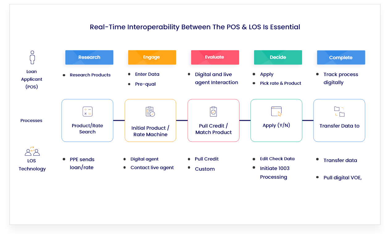 real-time-interoperability-finance